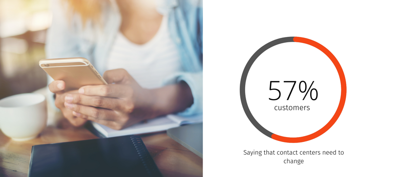 Defining the Modern Contact Center-banner (2)